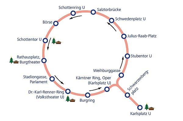 WTM Manner Christkindl Sonderzug Linienführung