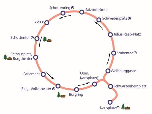 WTM Manner Christkindl Sonderzug Linienführung 2017