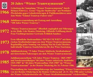 WTM-Poster10-Zeittafel1986